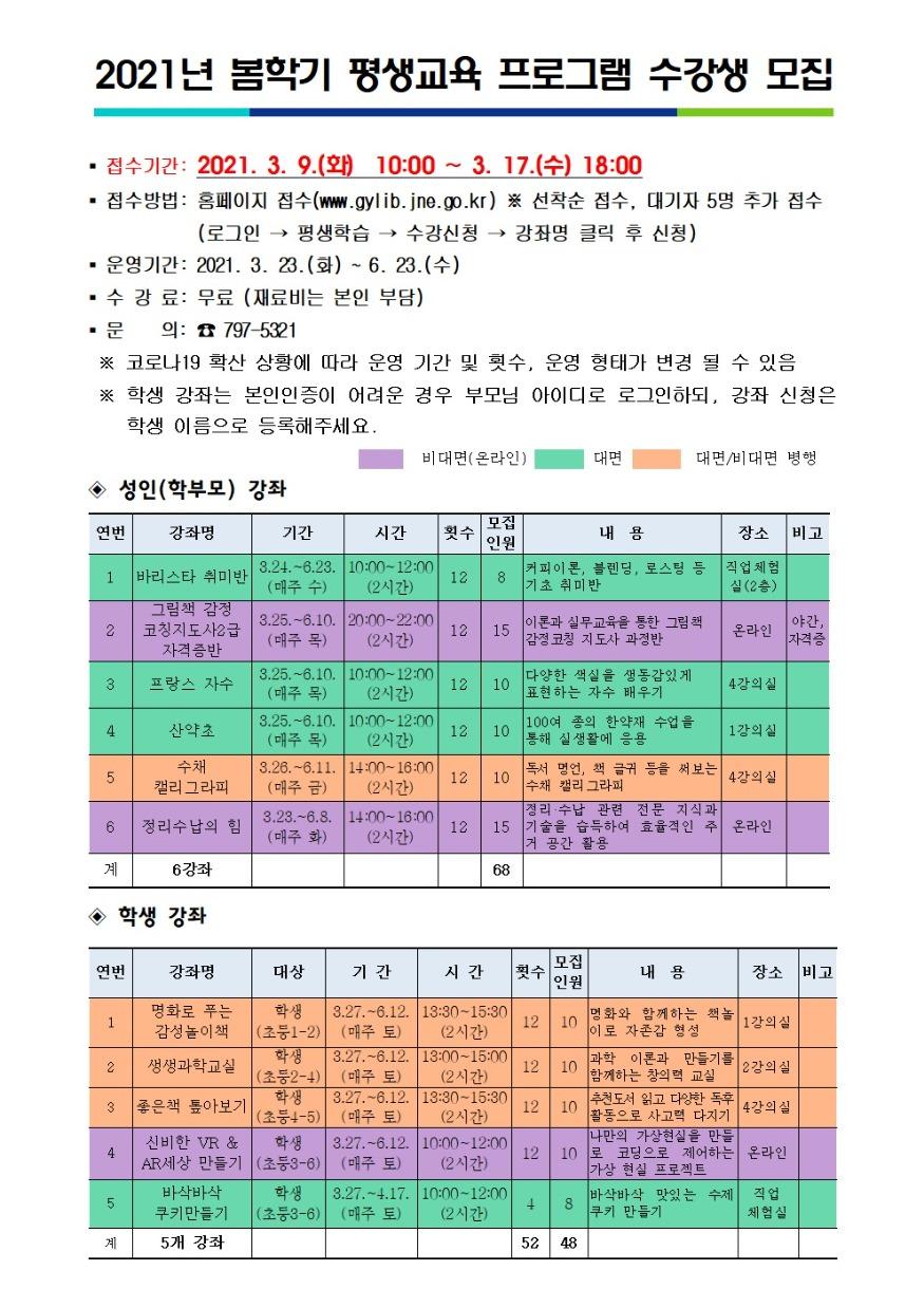 2021. 봄학기 평생교육프로그램 수강생 모집 안내2(과학교실 시간 변경).jpg